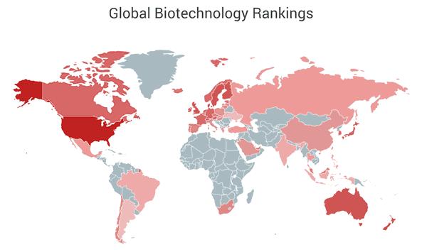 Ranking Biotechnology in SPAIN - 2019